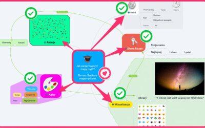 Jak zacząć tworzyć mapy myśli?